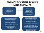 regimen de capitulaciones matrimoniales