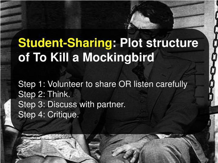 Student-Sharing