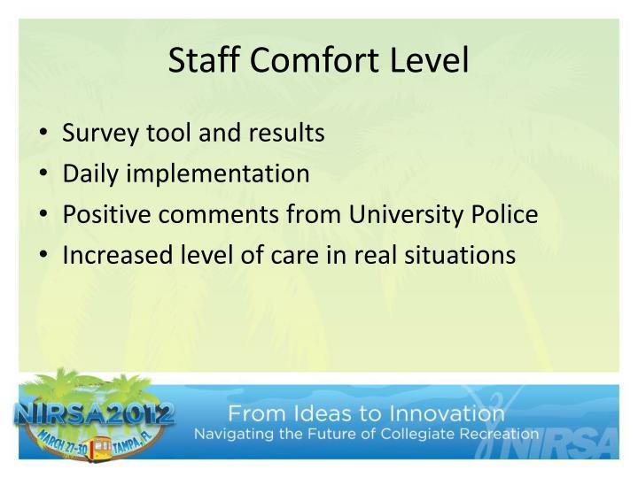 Staff Comfort Level