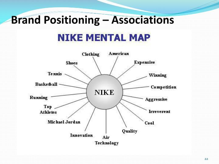 Brand Positioning – Associations