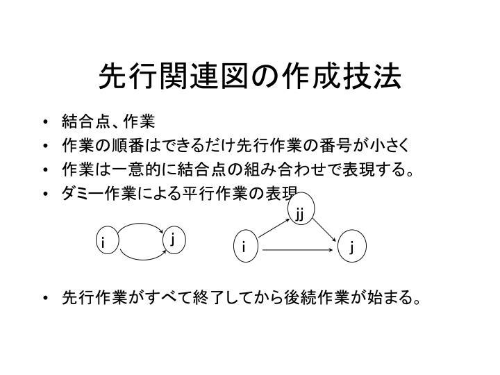 先行関連図の作成技法