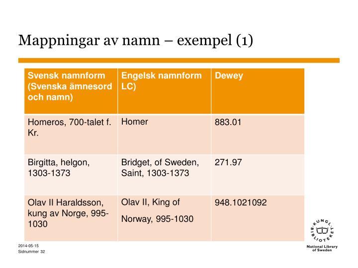 Mappningar av namn – exempel (1)