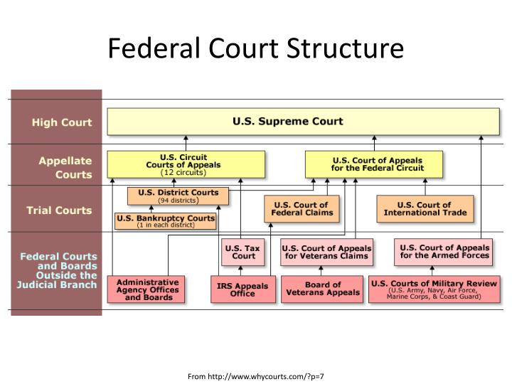 ppt administrative office of the courts powerpoint ppt business powerpoint presentation id 6101565 905