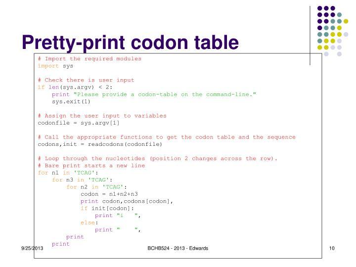 Pretty-print codon table