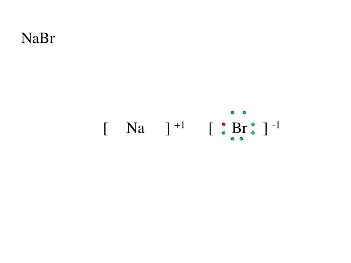 Draw The Electron Dot For Na: Lewis Diagrams For Polyatomic Ions PowerPoint