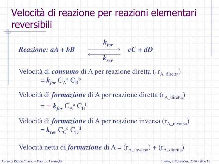 Reazione: aA + bB