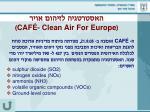 caf clean air for europe
