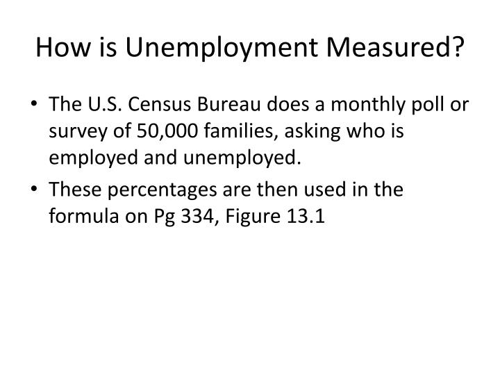 How is Unemployment Measured?