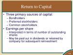 return to capital