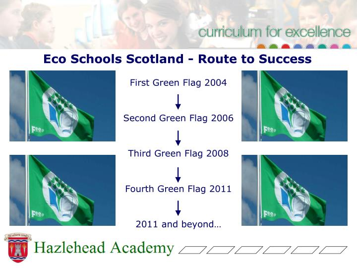 Eco schools scotland route to success
