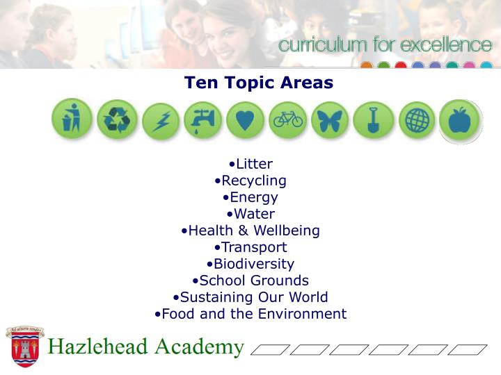 Ten Topic Areas