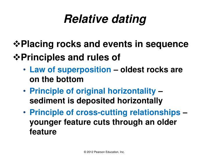 bing dating website