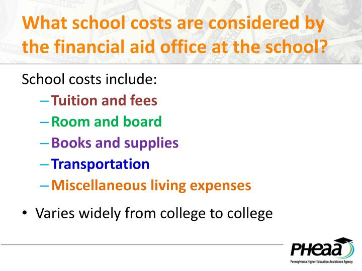 What school costs are considered by the financial aid office at the school?