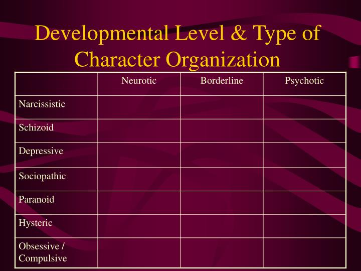 Developmental Level & Type of Character Organization