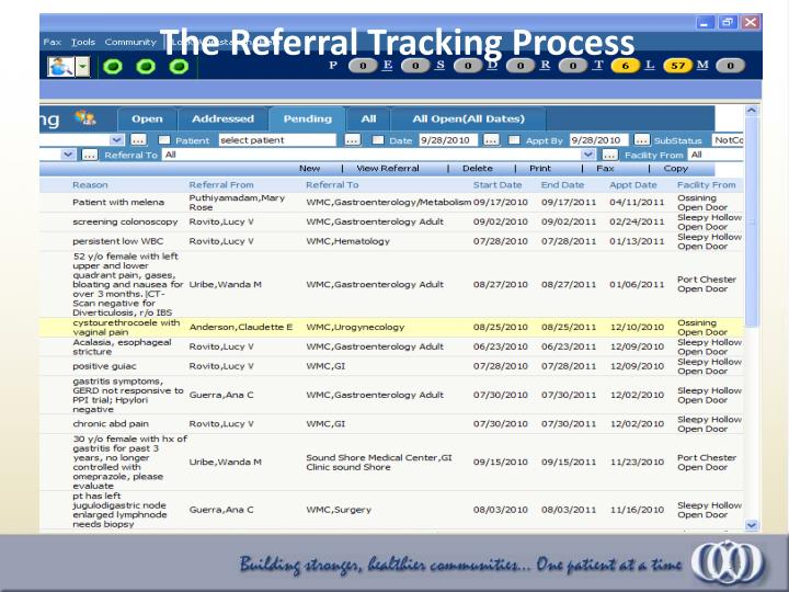 The Referral Tracking Process