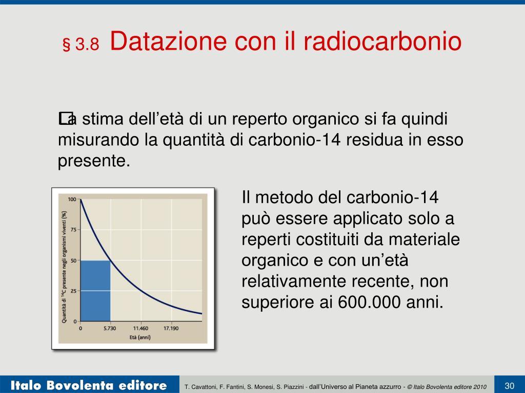Limite massimo di età radiocarbonica datazione fossili