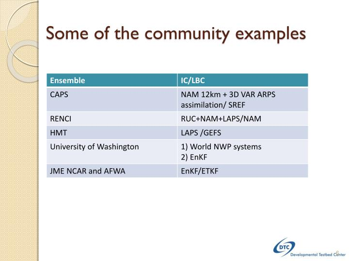 Some of the community examples