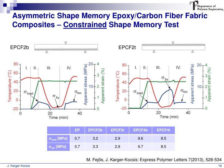 Asymmetric Shape Memory Epoxy/Carbon Fiber Fabric Composites –
