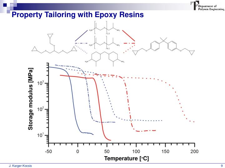 Property Tailoring with Epoxy Resins