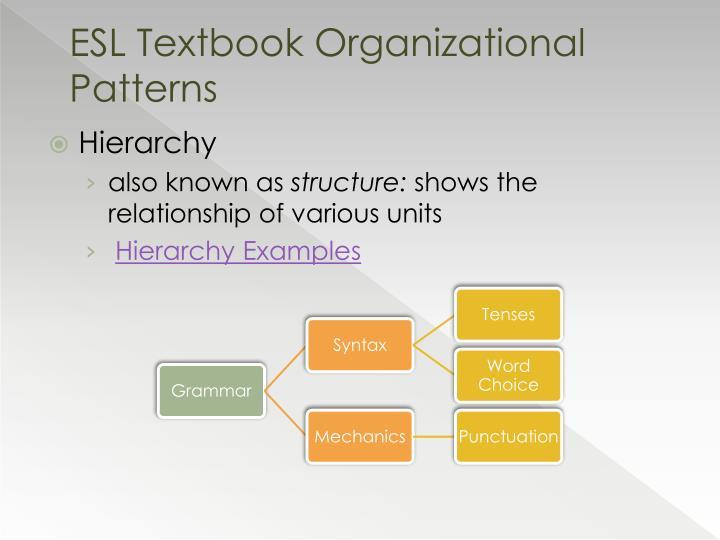 ESL Textbook Organizational Patterns