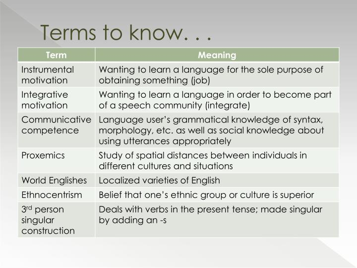 Terms to know. . .