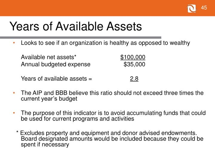 Years of Available Assets