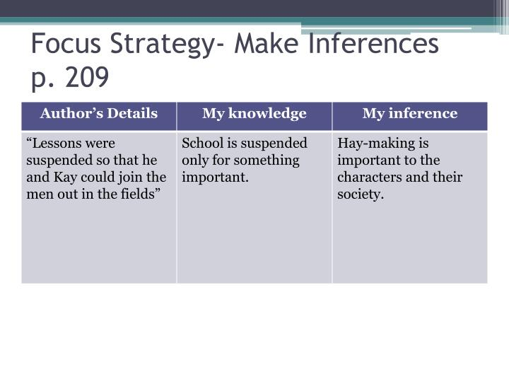 Focus Strategy- Make Inferences