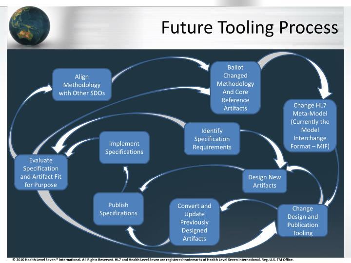 Future Tooling Process