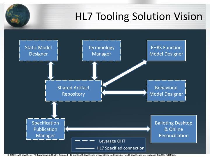 HL7 Tooling Solution Vision