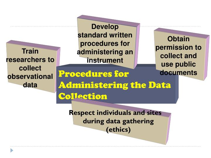 Procedures for Administering the Data Collection