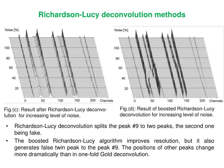 Richardson-Lucy deconvolution methods