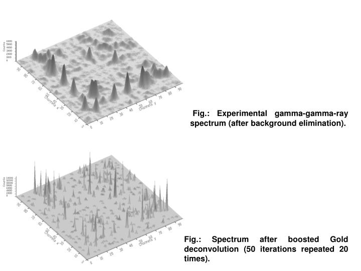 Fig.: Experimental gamma-gamma-ray spectrum (after background elimination).