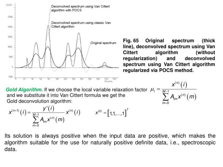 Fig.65Original spectrum (thick line), deconvolved spectrum using Van Cittert algorithm (without regularization) and deconvolved spectrum using Van Cittert algorithm regularized via POCS method.