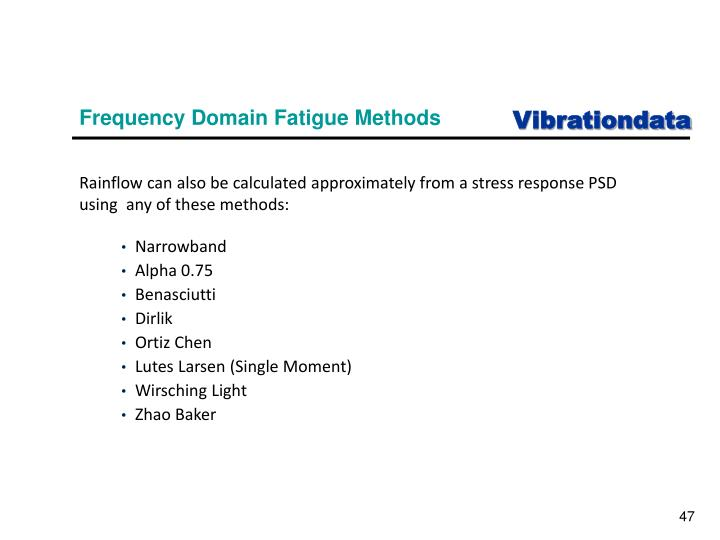 Frequency Domain Fatigue Methods