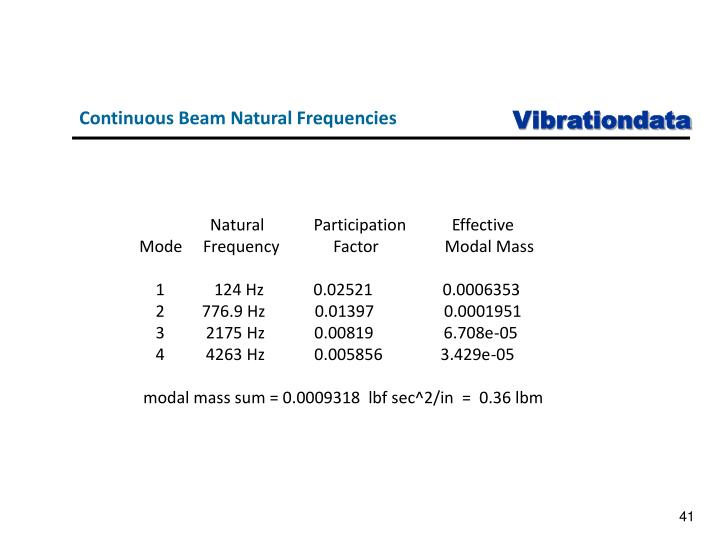 Continuous Beam Natural Frequencies