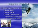 factors of production2