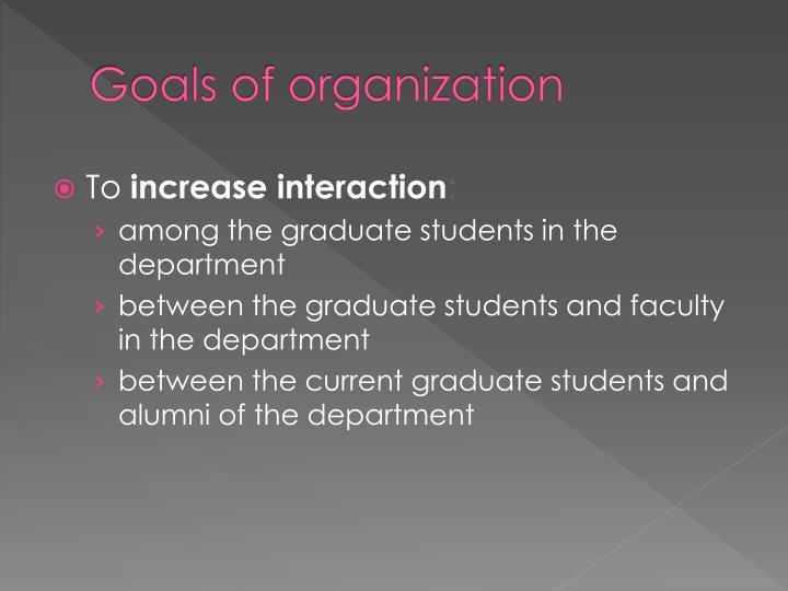 Goals of organization