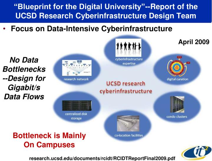 """""""Blueprint for the Digital University""""--Report of the UCSD Research Cyberinfrastructure Design Team"""