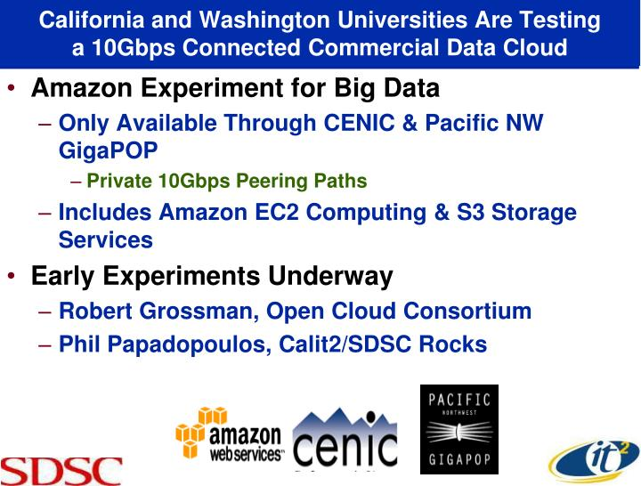California and Washington Universities Are Testing