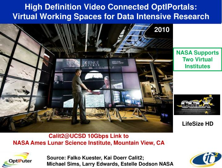 High Definition Video Connected OptIPortals: