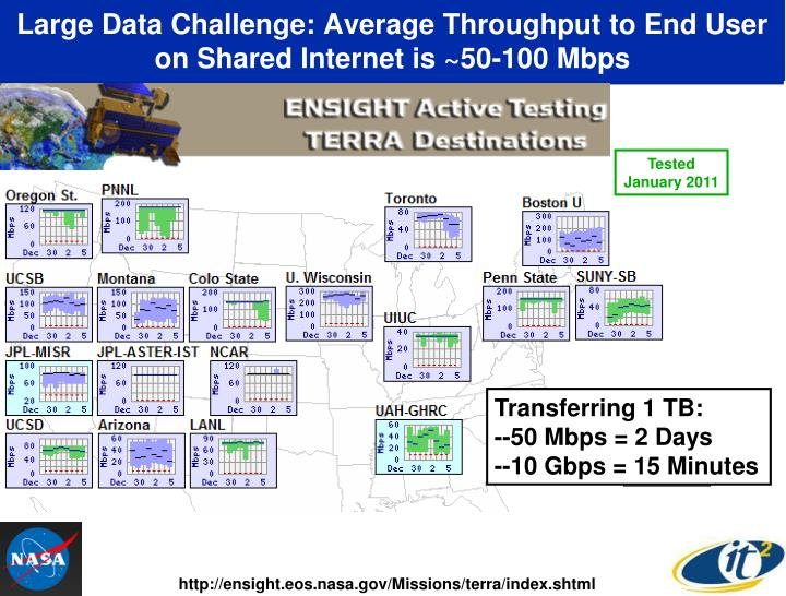 Large data challenge average throughput to end user on shared internet is 50 100 mbps