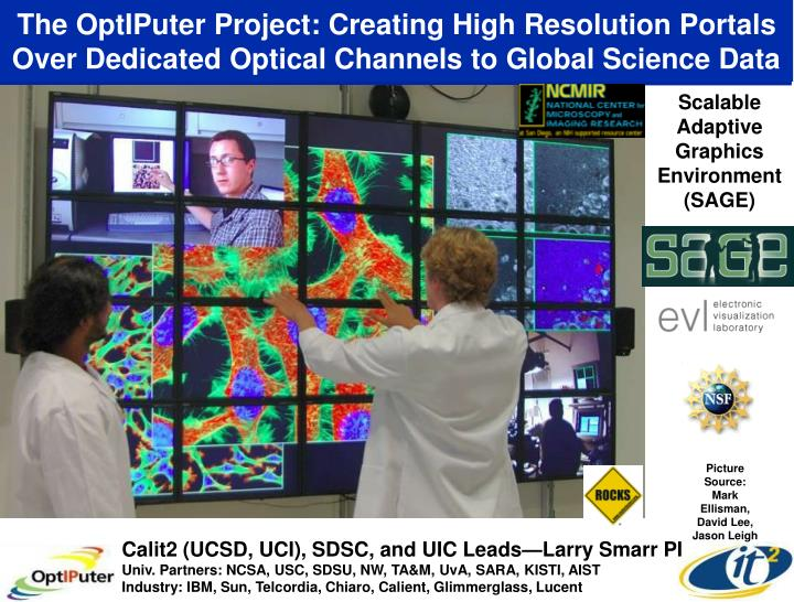 The OptIPuter Project: Creating High Resolution Portals