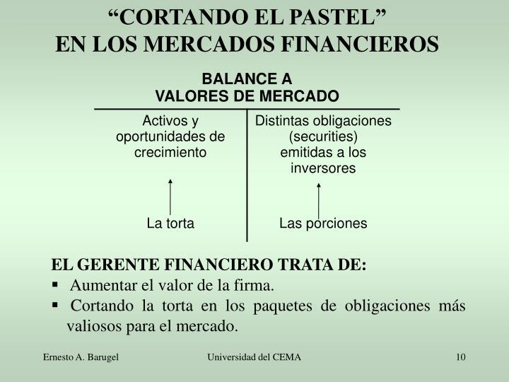 """""""CORTANDO EL PASTEL"""""""