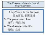 the purpose of john s gospel3