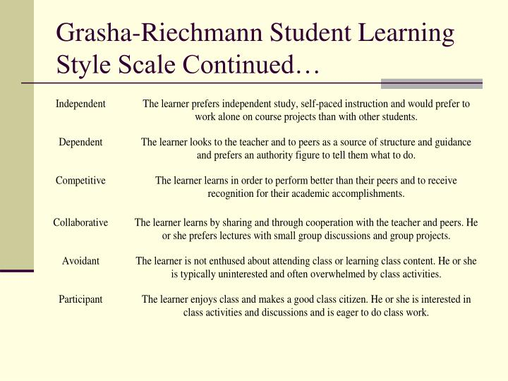 Grasha-Riechmann Student Learning Style Scale Continued…