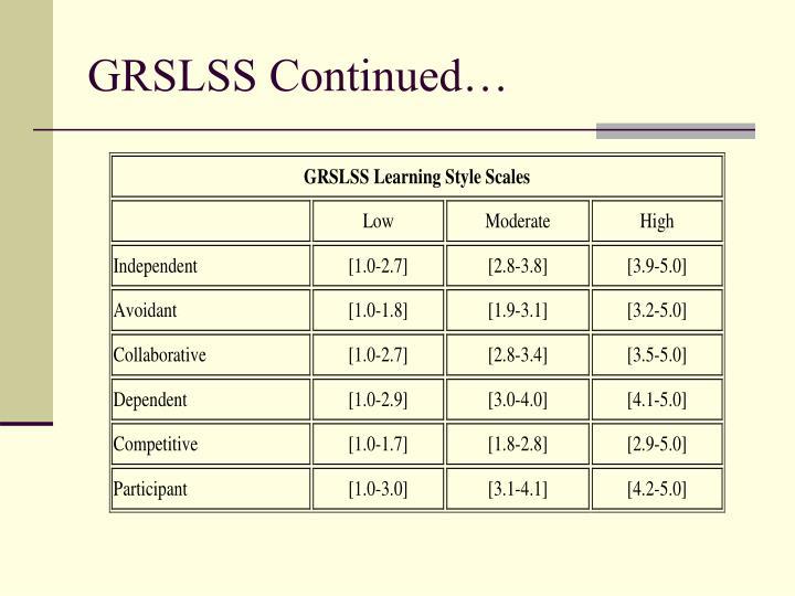 GRSLSS Continued…