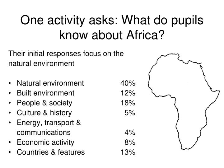 One activity asks: What do pupils know about Africa?