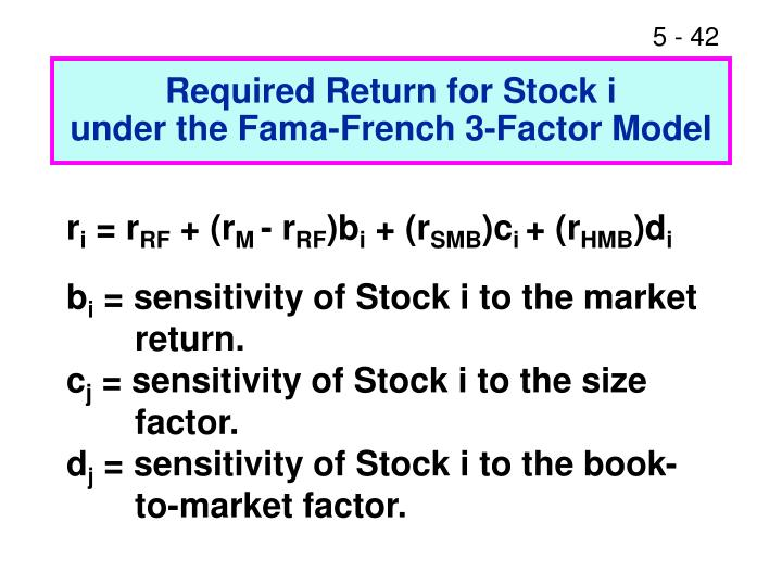 fama and french 5 factor model