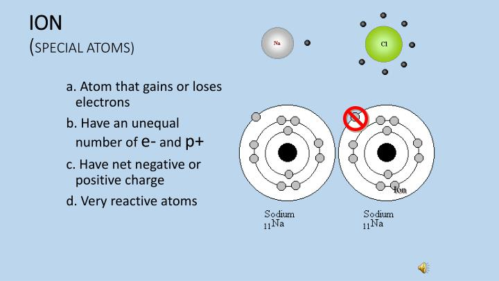 ion special atoms n.