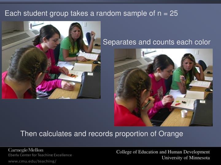 Each student group takes a random sample of n = 25